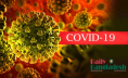 239 die, 15271 more test positive for Covid-19 in country