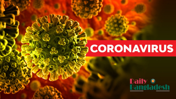 Covid-19: 77 die, 2955 infected in 24hrs